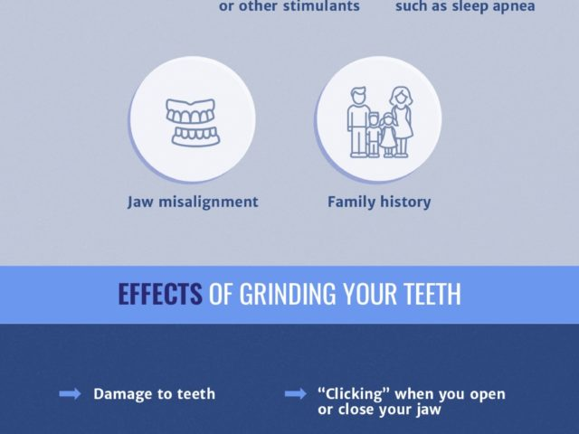 Infographic: Are You Grinding Your Teeth?