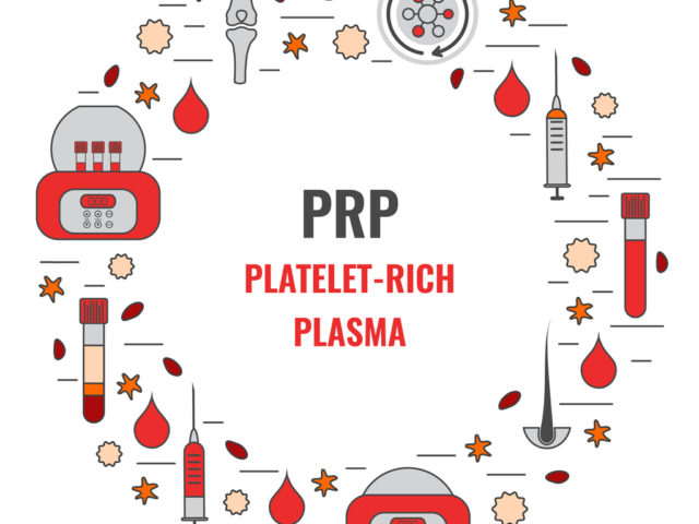 prp therapy - prp treatment