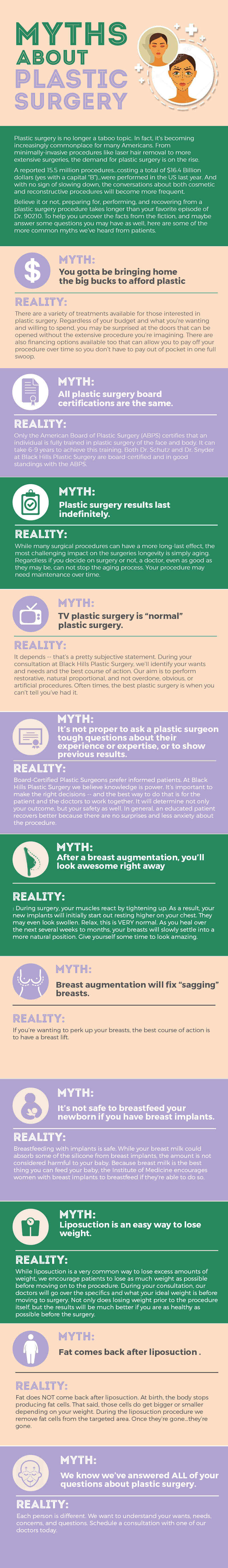 Plastic Surgery Myths - Black Hills Plastic Surgery - plastic surgery rapid city sd - cosmetic surgery - breast augmentation surgery - breast implants - tummy tuck - fat freezing - coolsculpting near me - Liposuction near me - botox near me - lip injections - juvederm voluma lips - laser hair removal near me - tattoo removal near me - mommy makeover - nose job