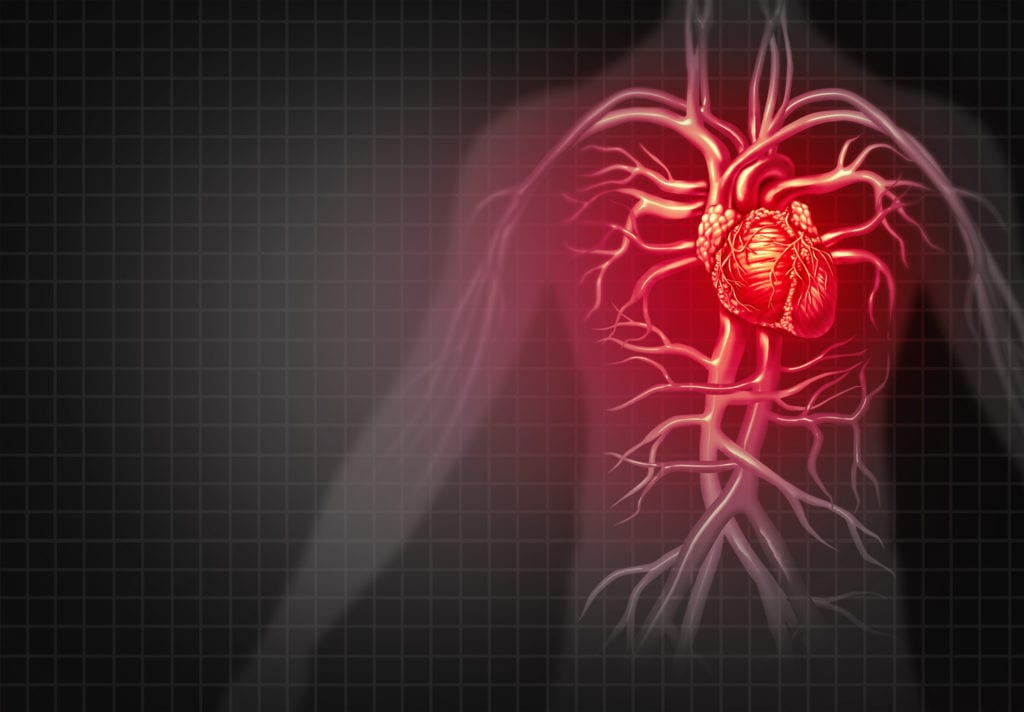 Stem Cell Therapy for Cardiac Disease | Systemic Laboratories