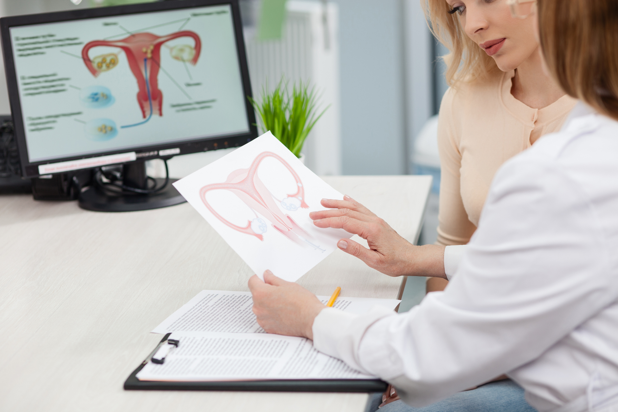 What Is A Laparoscopic Hysterectomy Levin S Women S Health