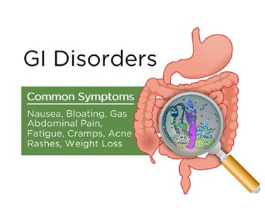Gastrointestinal Disorders - gas - abdominal pain - diarrhea - GI disorders - Natural Balance Wellness Medical Center