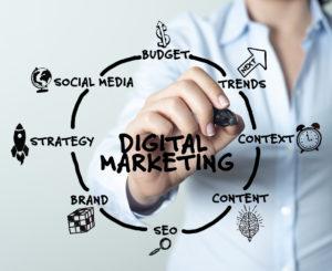 online medical marketing - medical practice website